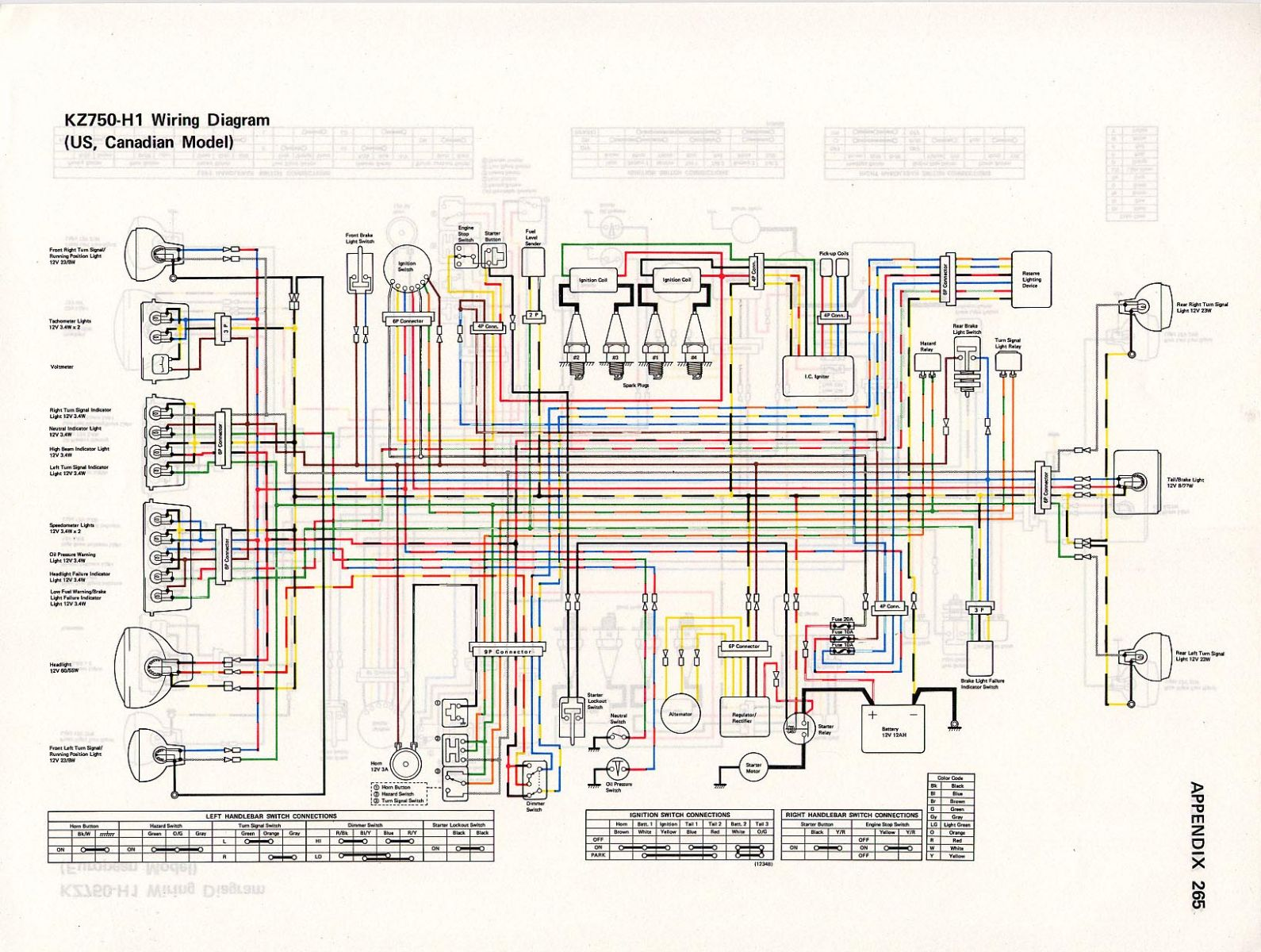 hight resolution of 1980 kawasaki ke100 wiring diagram auto electrical wiring diagram rh harvard edu co uk iico me