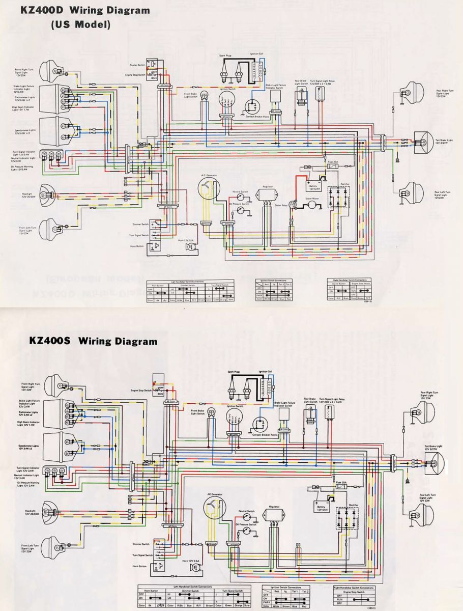 medium resolution of kz400 wiring diagram 20 wiring diagram images  wiring kawasaki bayou 220 wiring schematic