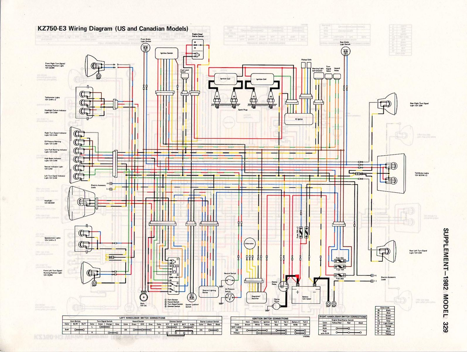 hight resolution of kz wiring diagram image wiring diagram 1980 kawasaki kz650 wiring diagram wiring diagram and schematic on