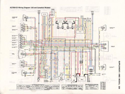 small resolution of kz wiring diagram image wiring diagram 1980 kawasaki kz650 wiring diagram wiring diagram and schematic on