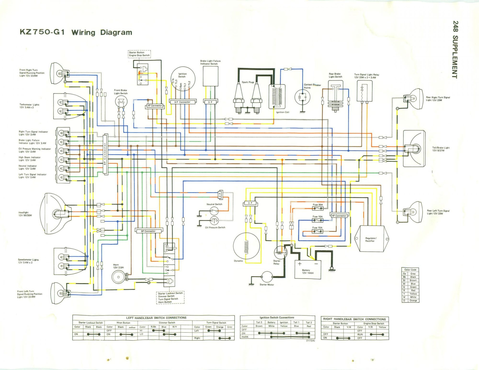 hight resolution of wiring diagram for 1983 gpz 750 1996 jeep cherokee ac kawasaki cdi wiring schematics kawasaki bayou