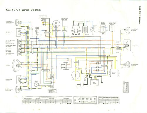 small resolution of wiring diagram for 1983 gpz 750 1996 jeep cherokee ac kawasaki cdi wiring schematics kawasaki bayou