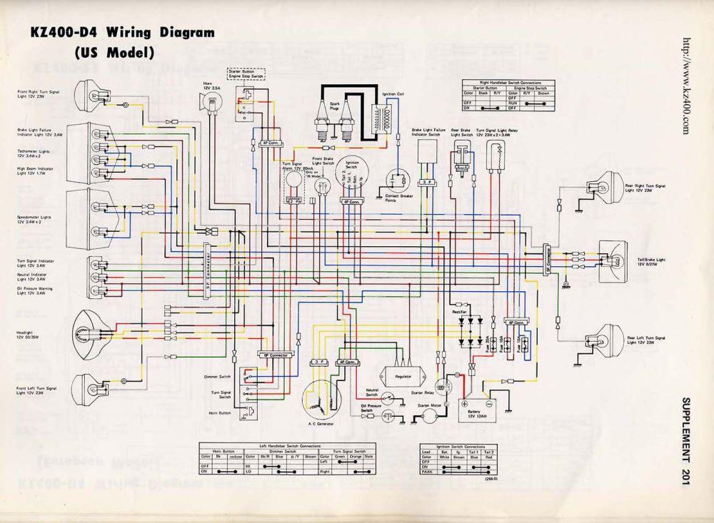 medium resolution of kawasaki 400 wiring diagram wiring diagram yerkz400 wiring diagram wiring diagram gol 1998 kawasaki prairie 400