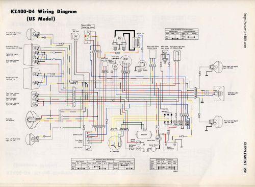 small resolution of kawasaki 400 wiring diagram wiring diagram yerkz400 wiring diagram wiring diagram gol 1998 kawasaki prairie 400