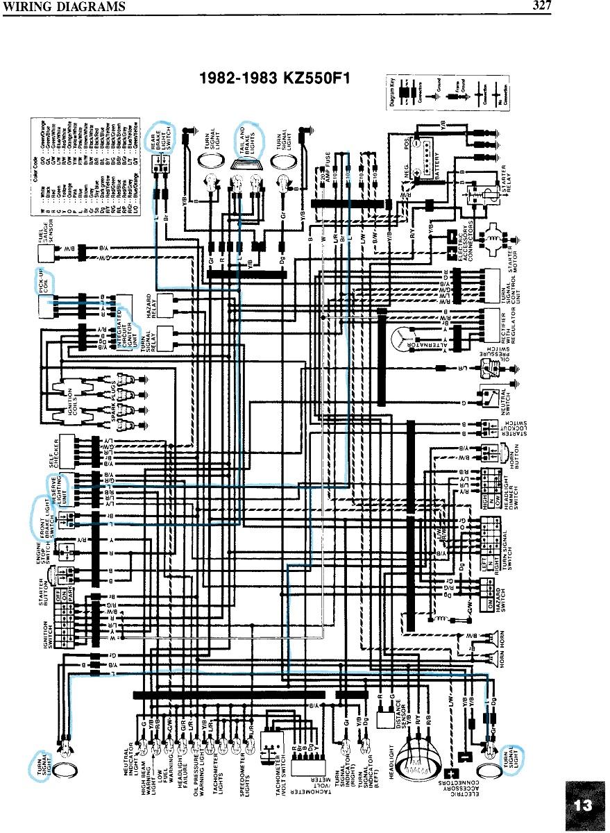 1979 kawasaki kz1000 wiring diagram float level switch fuse best library 1977 experience of u2022 rh aglentedeaumento com br kz900