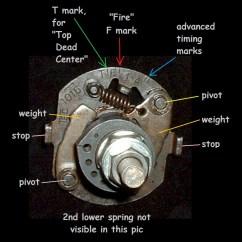 Kz1000 Wiring Diagram Traeger Digital Thermostat Dyna S Ignition Timing - Kzrider Forum Kzrider, Kz, Z1 & Z Motorcycle Enthusiast's