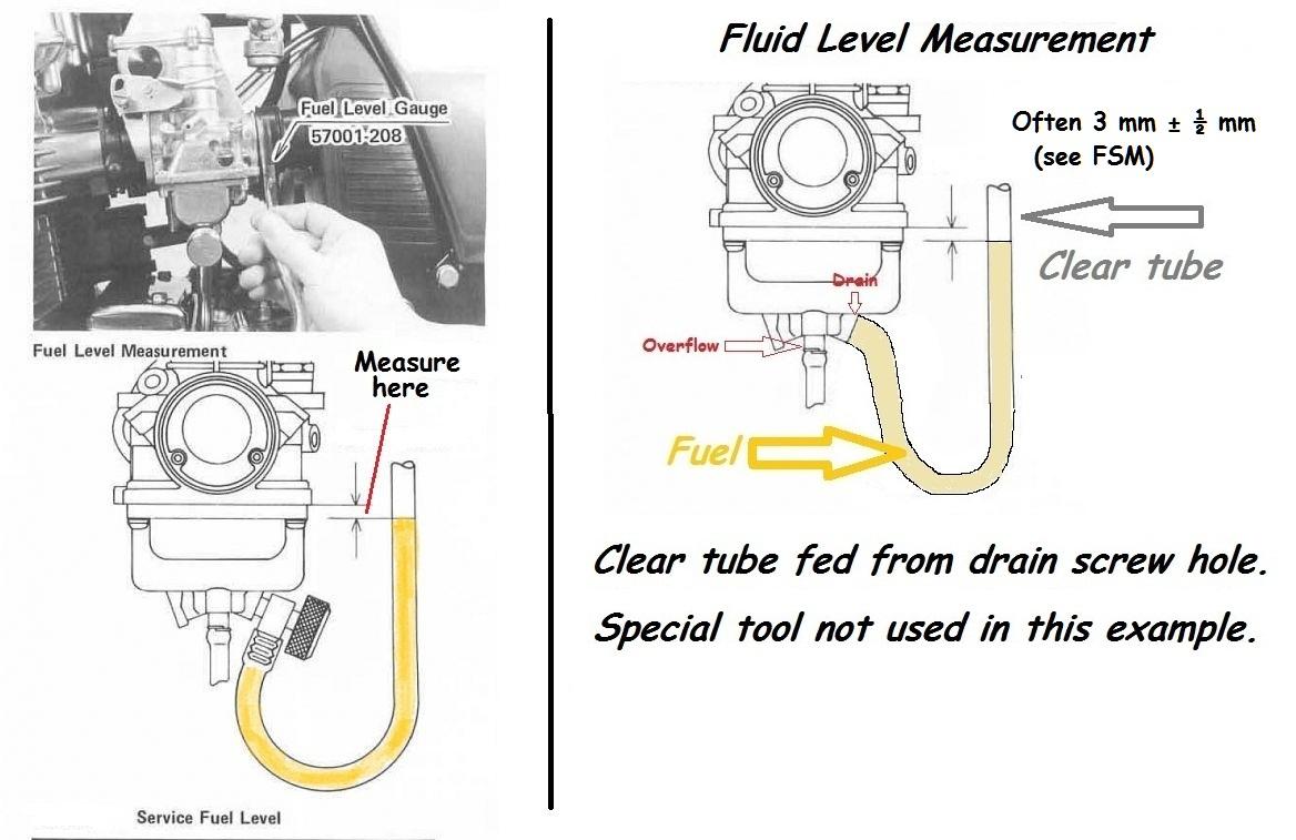 4 0 Sohc Engine Diagram Fuel Level In Float Bowl
