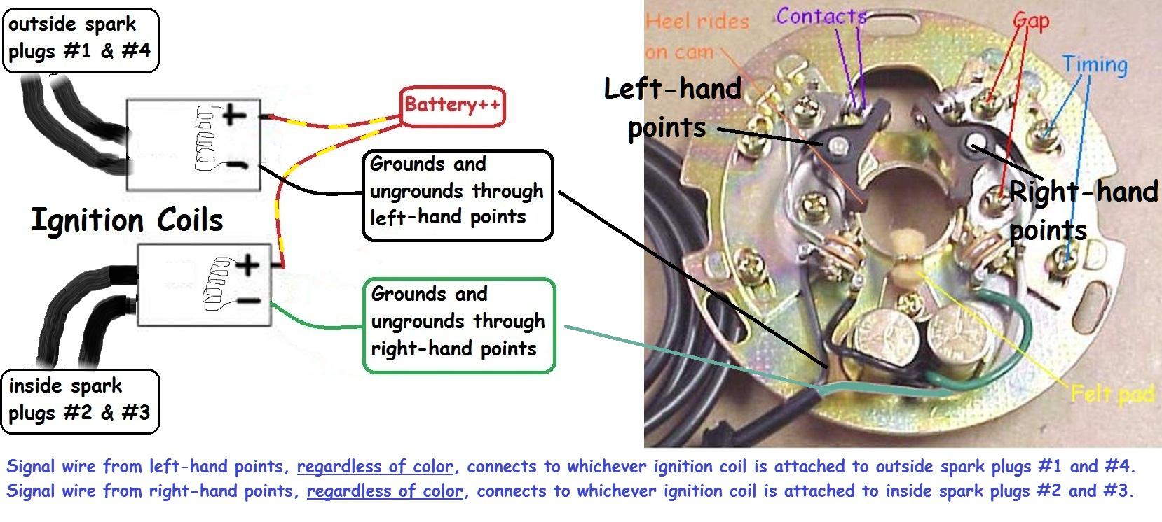 kz1000 wiring diagram neon atom 1979 dyna coil - kzrider forum kzrider, kz, z1 & z motorcycle enthusiast's