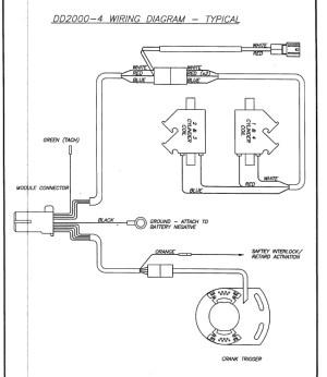 1975 KZ 900 , ZRX Swingarm, 89 GSXR front end  Page 32