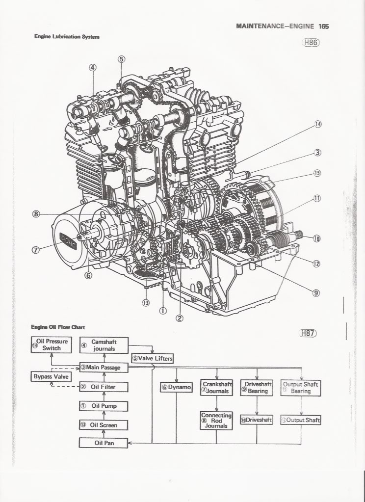 Kawasaki Zl1000 Motorcycle Wiring Diagrams Z1 Wiring