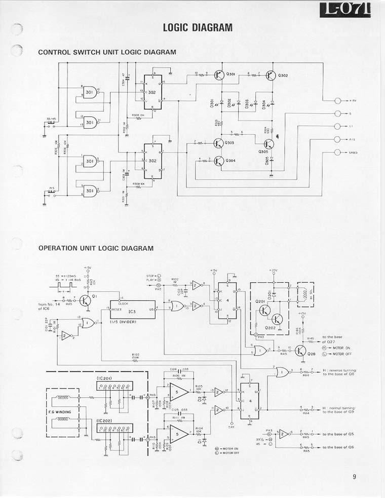 Kenwood L 09m Page 2