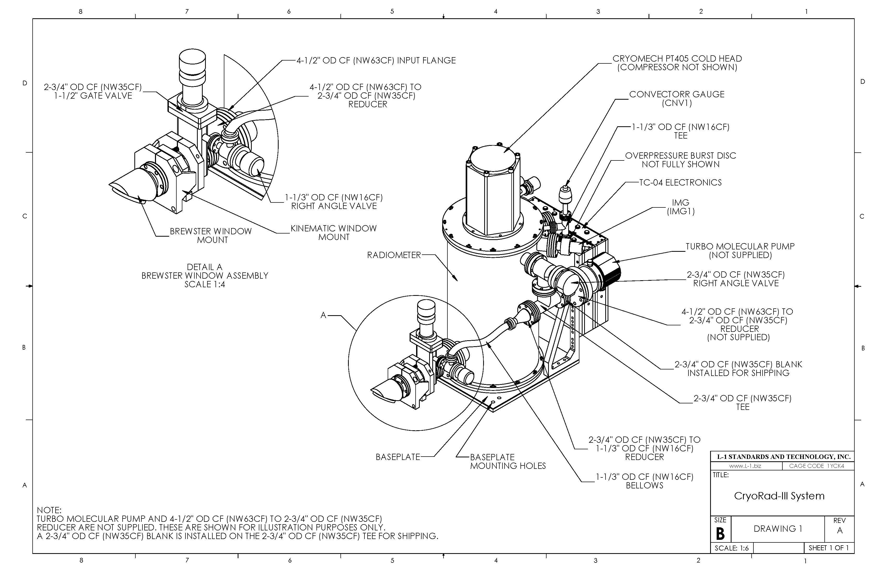 L-1: CryoRad III Radiometers