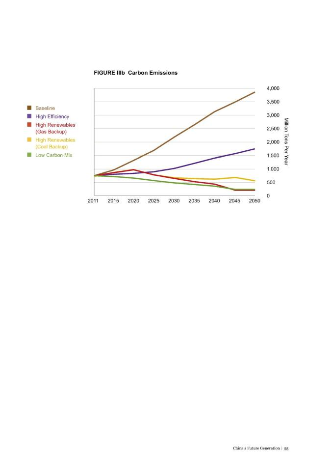 1242x1755 Coal scenario emissions, in China's Future Generation, by WWF, February 2014