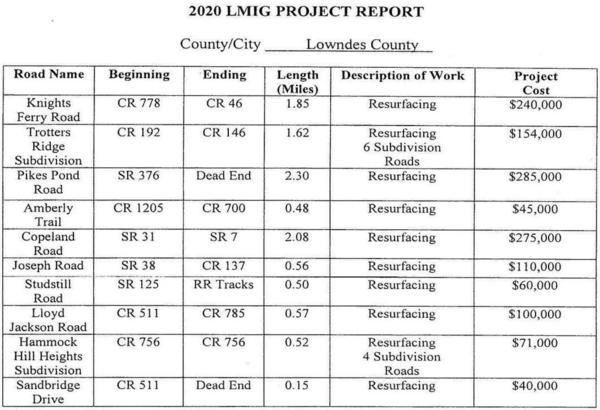 [2020 LMIG Project Report]