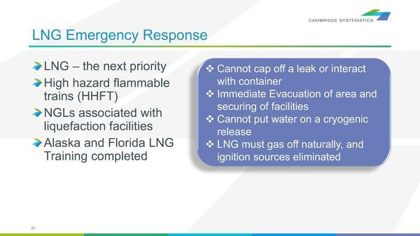 [LNG Emergency Response]