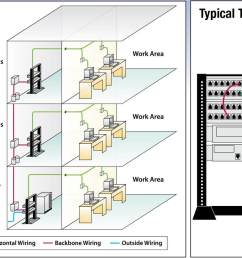 cat 7 wiring diagram wall jack [ 2180 x 928 Pixel ]