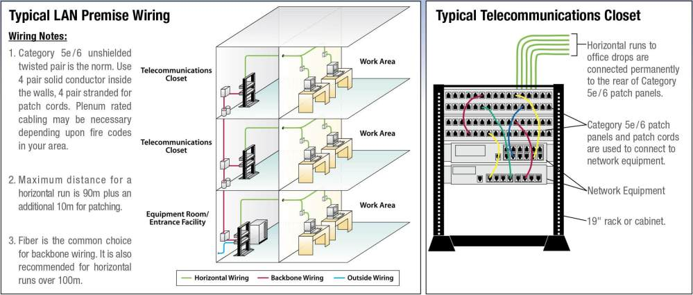 medium resolution of cat 7 wiring diagram wall jack