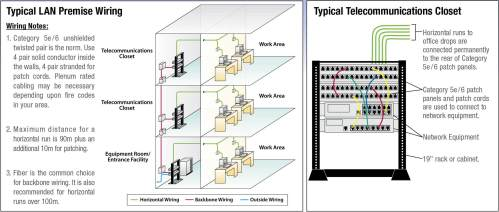 small resolution of cat 7 wiring diagram wall jack