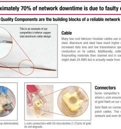 ethernet cable cat 5 cable rj45 cable network cable and other ethernet cabling [ 2180 x 1274 Pixel ]