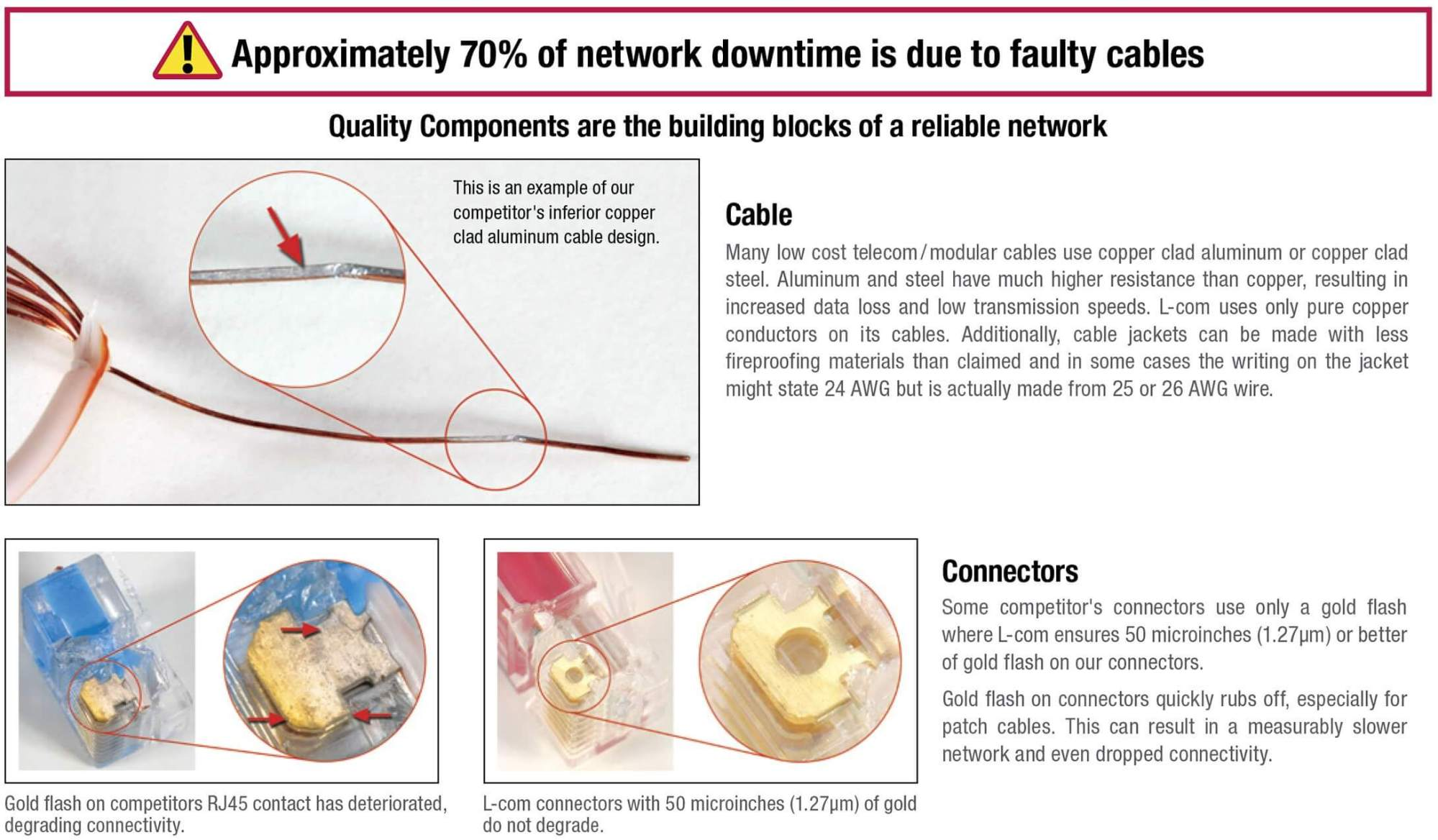hight resolution of ethernet cable cat 5 cable rj45 cable network cable and other ethernet cabling