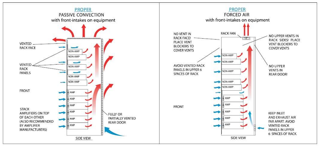 Cat6 Wiring Diagram For Cctv Patch Panel Server Rack Equipment Rack L Com Com