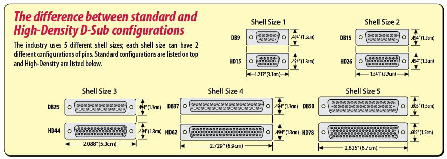 D Sub Pinout Connector Pin 78