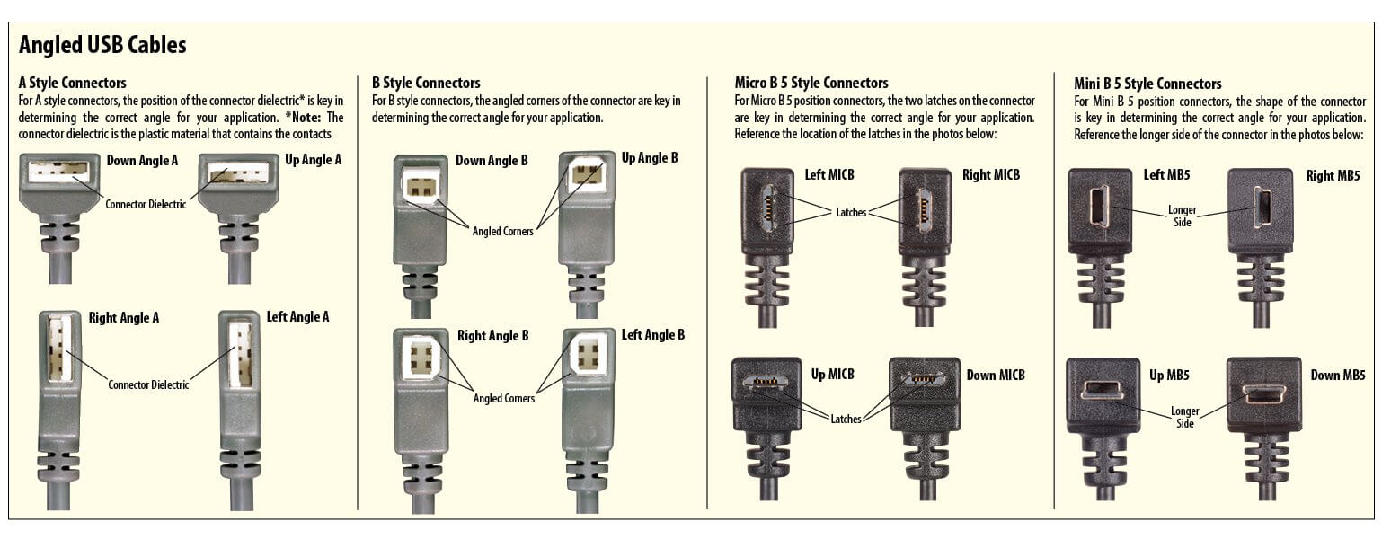 hight resolution of right angle usb cable