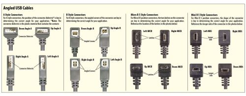 small resolution of right angle usb cable