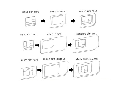 Logic Board Iphone 5s IPhone Details Wiring Diagram ~ Odicis