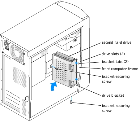Drives: Dell Dimension 4600 Series Service Manual