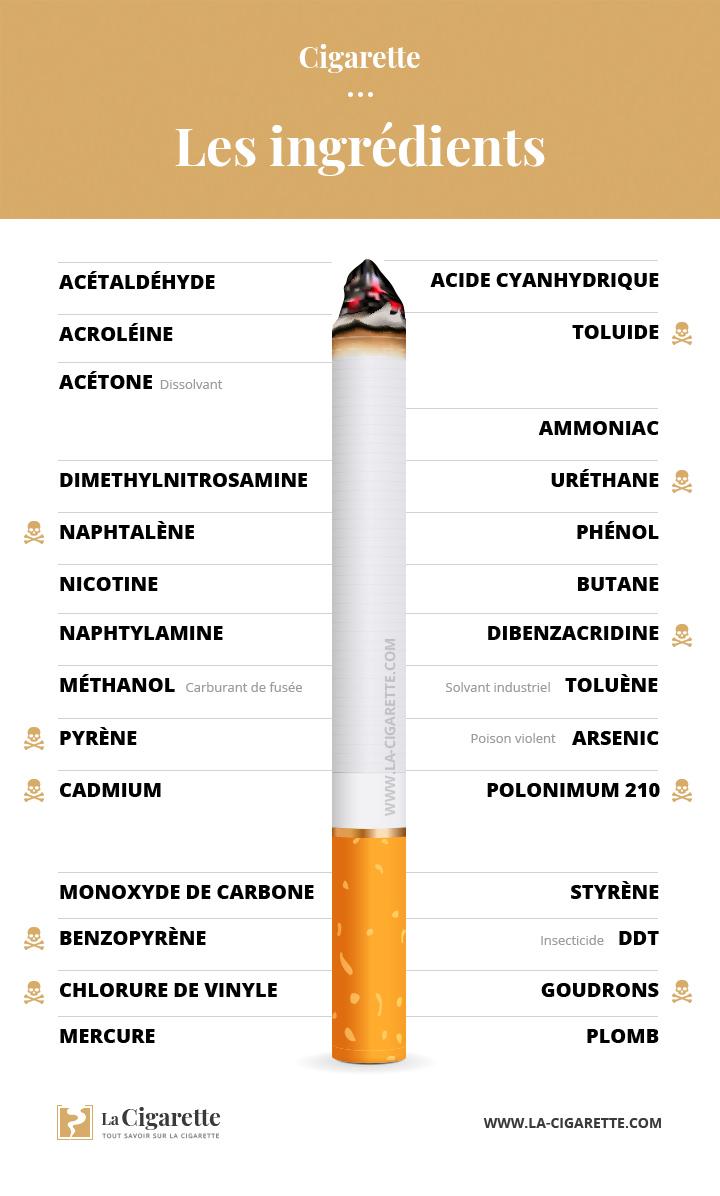 Filtre cigarette composition