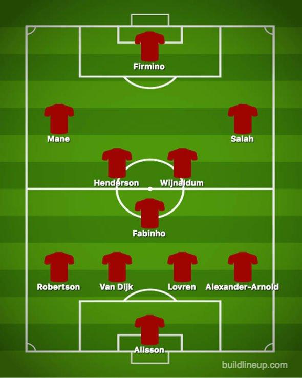 Liverpool-team-news-predicted-line-up-Man-City-1667915
