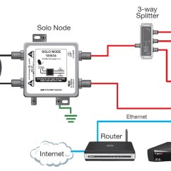 Directv Whole Home Dvr Setup Diagram Toyota Landcruiser 80 Series Wiring Genie For 10 Base T Great Installation Of Product Review Dish Network Hopper Hd Rh Laaudiofile Com