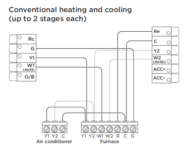 hvac thermostat wiring diagrams ceiling rose diagram product review - ecobee3