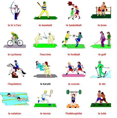 les sports vocabulaire