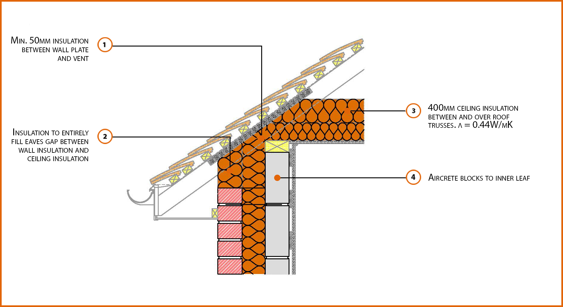 E10mcff4 Pitched Roof Eaves Insulation At Ceiling Level