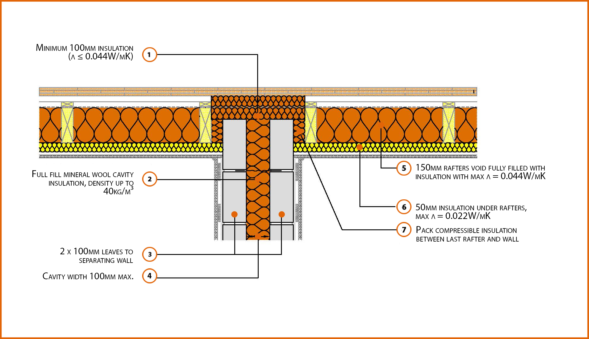 P5pcff1 Roof Insulation At Rafter Level