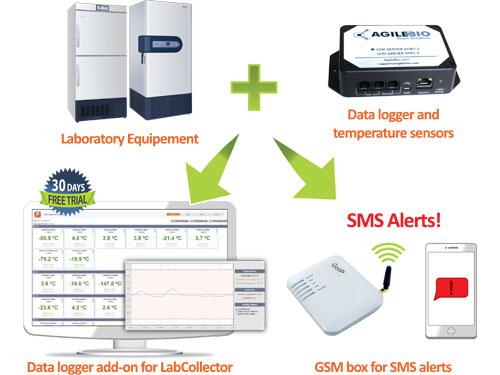 schema labcollector data logger