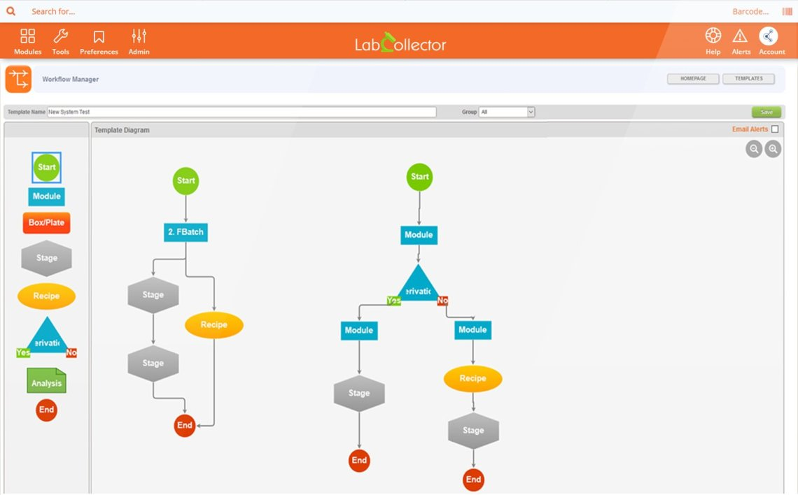 LIMS workflow manager