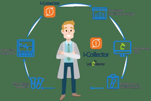 icollector_schema