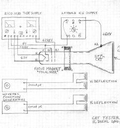 crt screen schematic wiring diagram crt screen schematic [ 1200 x 906 Pixel ]