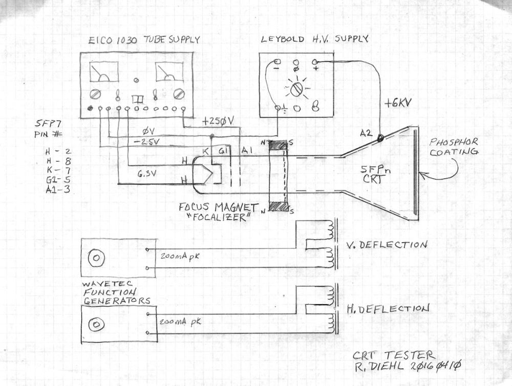 medium resolution of crt screen schematic wiring diagram crt screen schematic