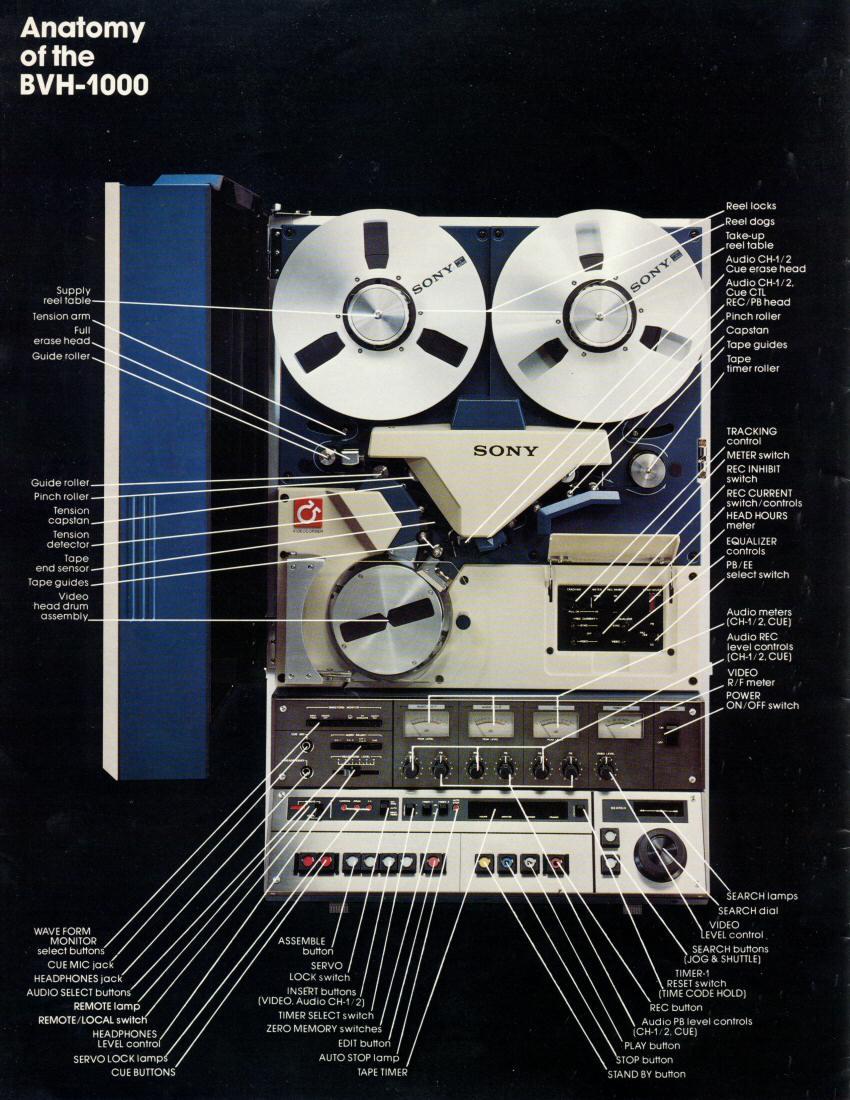 LabGuys World Sony BVH1100 1 Inch High Band Videocorder 1977 Advertising Flyer