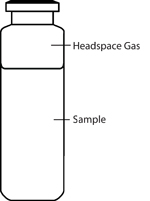 Head space method: GC Headspace Chromatography : 네이버 블로그