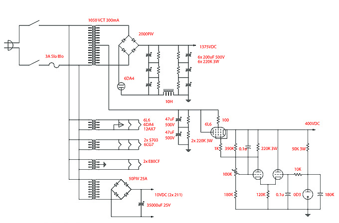 new amp design