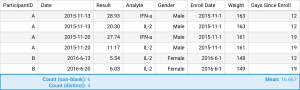 Column Summary Statistics