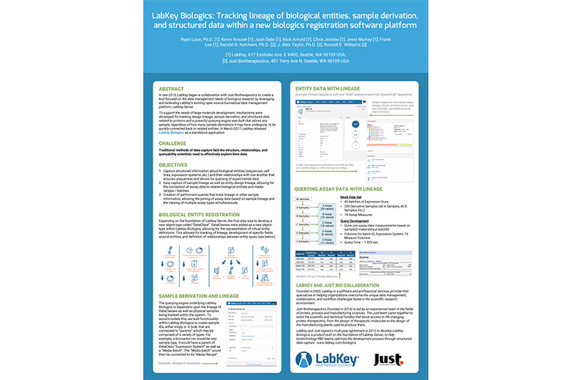 Tracking lineage of biological entities, sample derivation, and structured data within a new biologics registration software platform