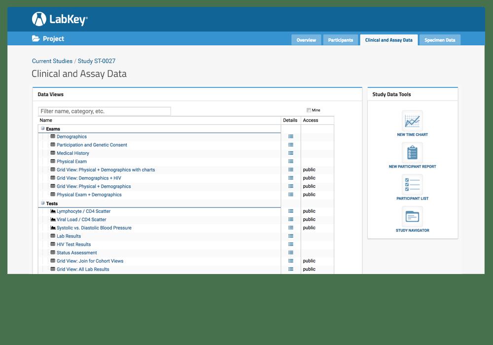 Lab data management integration