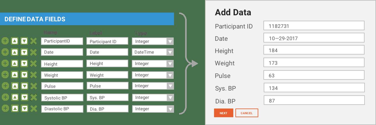 Research Data Standardization Tools in LabKey Server