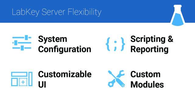 Customization-Configuration-LKEUC-04172018 2